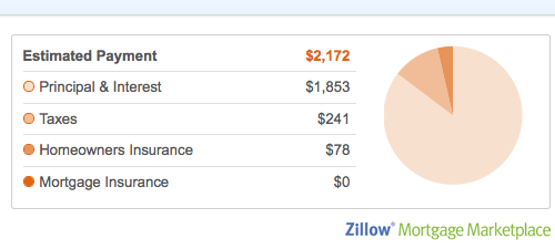 zillow housing payment